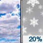 Thursday: A 20 percent chance of snow after noon.  Mostly cloudy, with a high near 32. Light and variable wind becoming west 5 to 8 mph in the morning.