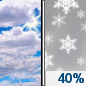 Friday: A 40 percent chance of snow after noon.  Partly sunny, with a high near 31. Northeast wind around 5 mph.