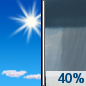 Friday: Scattered showers and thunderstorms after noon.  Mostly sunny, with a high near 50. Light and variable wind becoming southwest 5 to 10 mph in the morning.  Chance of precipitation is 40%.