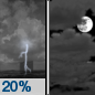 Thursday Night: A 20 percent chance of showers and thunderstorms before 8pm.  Partly cloudy, with a low around 70.