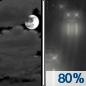Παρασκευή βράδυ: Μια πιθανότητα ντους μεταξύ 1am και 4am, στη συνέχεια βροχή μετά από 4am.  Χαμηλή περ. 34 °. Η πιθανότητα βροχόπτωσης είναι 80%.  Νέες ποσότητες κατακρημνίσεων είναι λιγότερες από το ένα δέκατο της ίντσας.