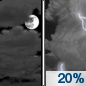 Sunday Night: A 20 percent chance of showers and thunderstorms after 1am.  Mostly cloudy, with a low around 53.