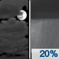 Tonight: A 20 percent chance of showers after 2am.  Mostly cloudy, with a low around 41. West wind 14 to 21 mph, with gusts as high as 29 mph.