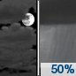 Friday Night: A chance of showers after 1am.  Mostly cloudy, with a low around 35. Chance of precipitation is 50%. New precipitation amounts between a tenth and quarter of an inch possible.