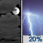 Sunday Night: A 20 percent chance of showers and thunderstorms after 3am.  Mostly cloudy, with a low around 62. Calm wind.