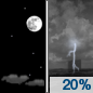Saturday Night: A 20 percent chance of showers and thunderstorms after 1am.  Mostly clear, with a low around 70.