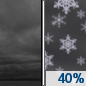 Tonight: A 40 percent chance of snow, mainly after 3am.  Patchy fog after 2am.  Otherwise, cloudy, with a low around 23. Southeast wind 3 to 6 mph.  Total nighttime snow accumulation of less than a half inch possible.