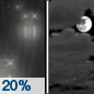 Friday Night: A 20 percent chance of rain before midnight.  Mostly cloudy, with a low around 52.