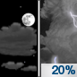Thursday Night: A slight chance of showers and thunderstorms before 8pm, then a slight chance of showers and thunderstorms after midnight.  Mostly cloudy, with a low around 68. Light southwest wind.  Chance of precipitation is 20%.