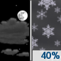 Tuesday Night: A chance of snow, mainly after 4am.  Increasing clouds, with a low around 29. Calm wind becoming east around 5 mph after midnight.  Chance of precipitation is 40%.