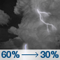 Monday Night: Showers and thunderstorms likely, mainly before 8pm.  Mostly cloudy, with a low around 77. Northwest wind around 5 mph becoming calm  in the evening.  Chance of precipitation is 60%.