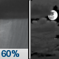 Monday Night: Showers likely before 8pm.  Mostly cloudy, with a low around 64. Chance of precipitation is 60%.