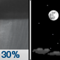 Wednesday Night: A 30 percent chance of showers before 11pm.  Cloudy during the early evening, then gradual clearing, with a low around 56. West wind 6 to 9 mph becoming south in the evening.  New precipitation amounts of less than a tenth of an inch possible.