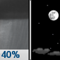 Thursday Night: A 40 percent chance of showers before 7pm.  Partly cloudy, with a low around 29.