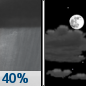 Wednesday Night: A 40 percent chance of showers between 9pm and midnight.  Cloudy during the early evening, then clearing, with a low around 58. West wind 8 to 15 mph.  New precipitation amounts of less than a tenth of an inch possible.