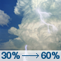 Saturday: Showers and thunderstorms likely, mainly after 1pm.  Partly sunny, with a high near 90. Chance of precipitation is 60%.