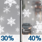 Sunday: A chance of snow showers before 1pm, then a chance of rain showers. Some thunder is also possible.  Mostly cloudy, with a high near 48. Chance of precipitation is 40%.