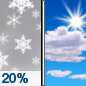 Today: A 20 percent chance of snow before 9am.  Areas of fog before noon.  Otherwise, mostly cloudy, then gradually becoming sunny, with a high near 38. West southwest wind 3 to 6 mph.