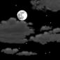 Sunday Night: Partly cloudy, with a low around 21.