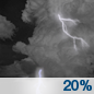 Monday Night: A 20 percent chance of showers and thunderstorms.  Mostly cloudy, with a low around 14.