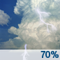 Today: Showers and thunderstorms likely, mainly between 11am and 5pm.  Partly sunny, with a high near 84. Southwest wind 10 to 15 mph, with gusts as high as 25 mph.  Chance of precipitation is 70%.