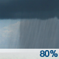 Saturday: Showers.  High near 45. Chance of precipitation is 80%.