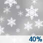 Friday: A 40 percent chance of snow, mainly after 10am.  Cloudy, with a high near 33.